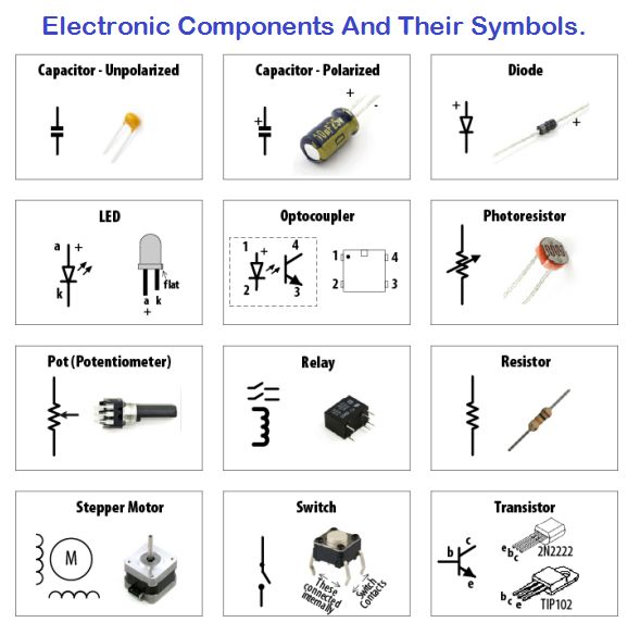 Pictures of Electronics Components Name And Symbol Pdf