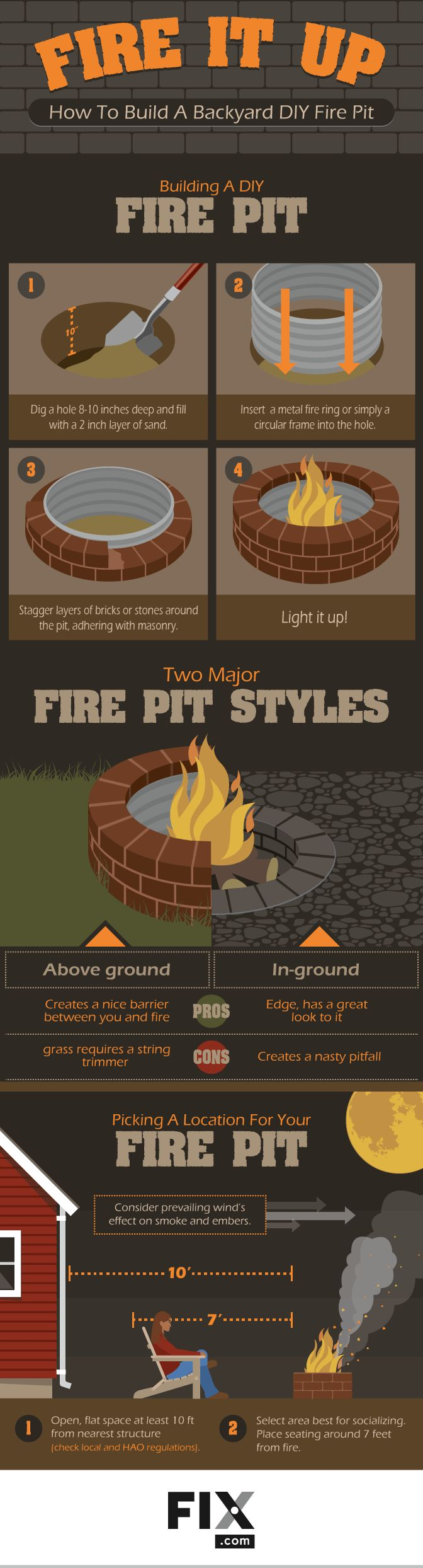 Fire's burning, fire's burning, draw nearer, draw nearer! Family and friends will all be coming to visit when you have a new fire pit in your backyard!