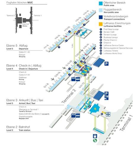Discount Car Rental Munich Airport