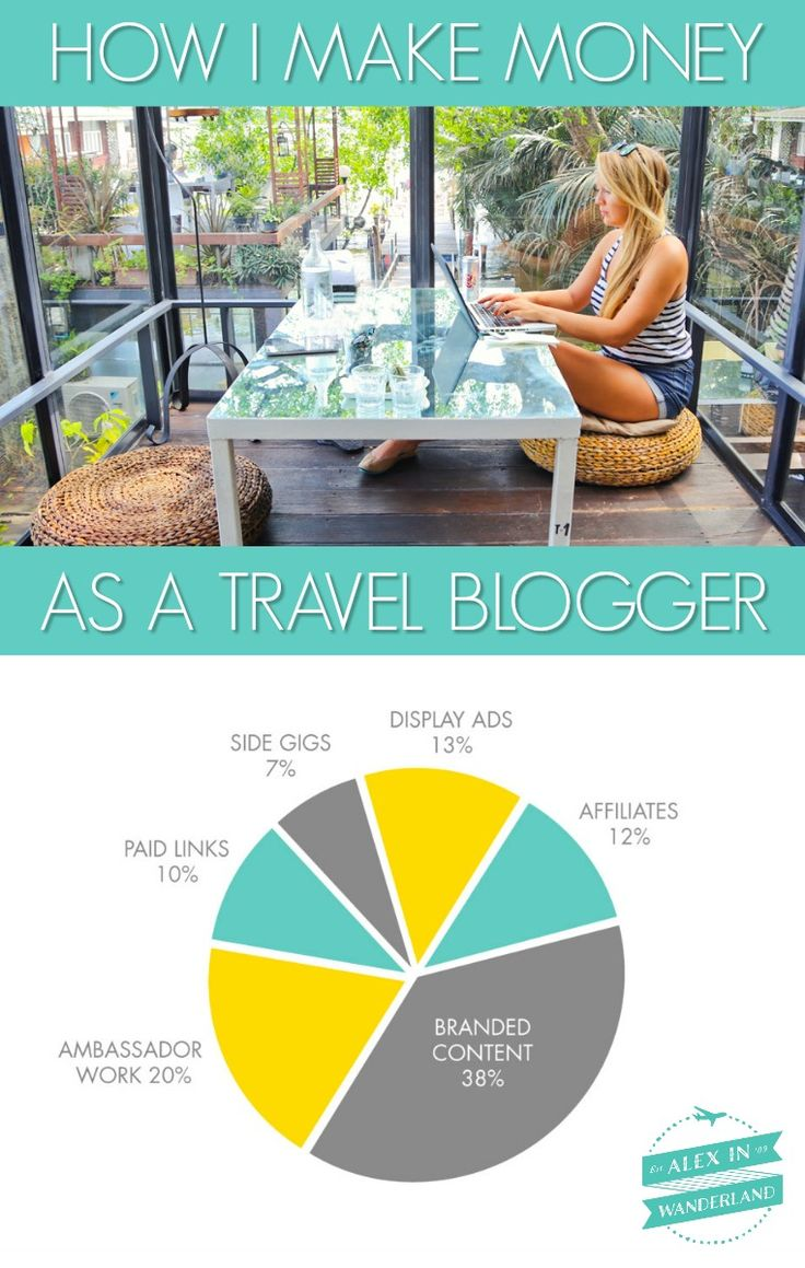 After 5 years, I'm finally lifting the curtain on the methods I use to earn a full-time living as a travel blogger!  Here's a complete and detailed breakdown of how I make blogging work for me.