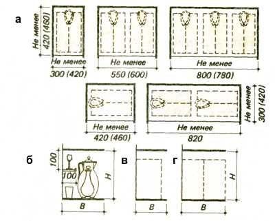 Эргономика. Оптимальные размеры мебели.