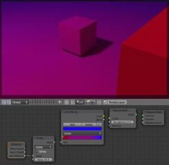 Новая нода (add / input / camera data), умеет замерять расстояние от камеры до точки на объекте: Принцип действия: с ноды camera снимается расстояние до точки объекта (измеряемое в клеточках сетки), нода math/divide - переводит диапазон в нужный масштаб, нода color ramp - выдаёт промежуточное значение цвета. В примере на скриншоте точки вплотную к камере - красные, точки дальше 30 клеточек сетки - синие, всё, что между, окрашено в промежуточные оттенки.