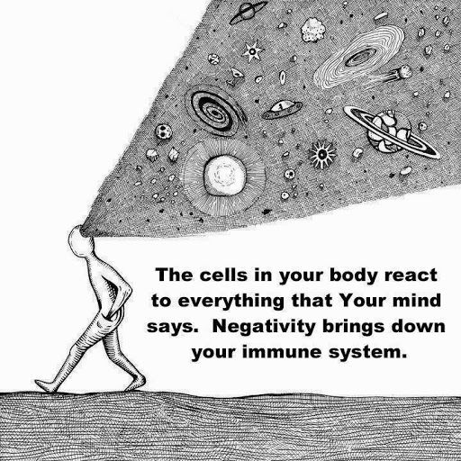 The cells in your body react on everything your mind says.