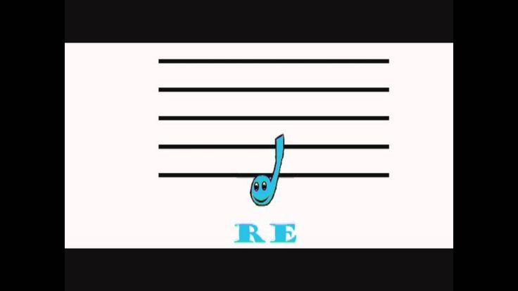 Las notas musicales. EDAD :5 AÑOS