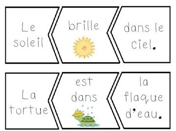 Primary French Immersion Resources: Freebie - French and English spring sentence puzzle cards