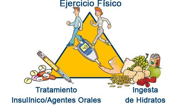 Imagen hipoglucemia pirámide causas