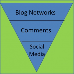 Top 10 Networking Tips for new bloggers Plectron, Blog Tips Tops,  Plectrum, Tops 10, Network 101, Network Tips, 10 Network