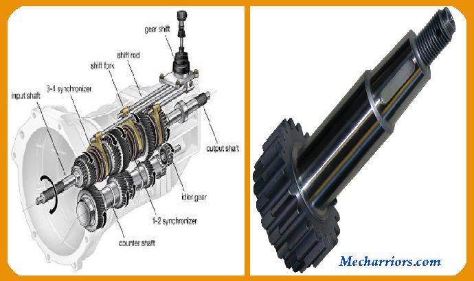 A Project on Modelling and Manufacturing of Input Shaft using Computer Aided Manufacturing