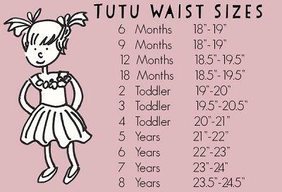 Tutu size chart for diy