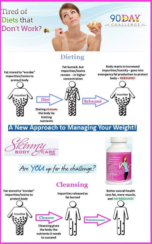 How can reduce fat easily