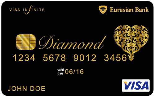 The Top 10 Most Exclusive Black Cards You Don't Know About ...