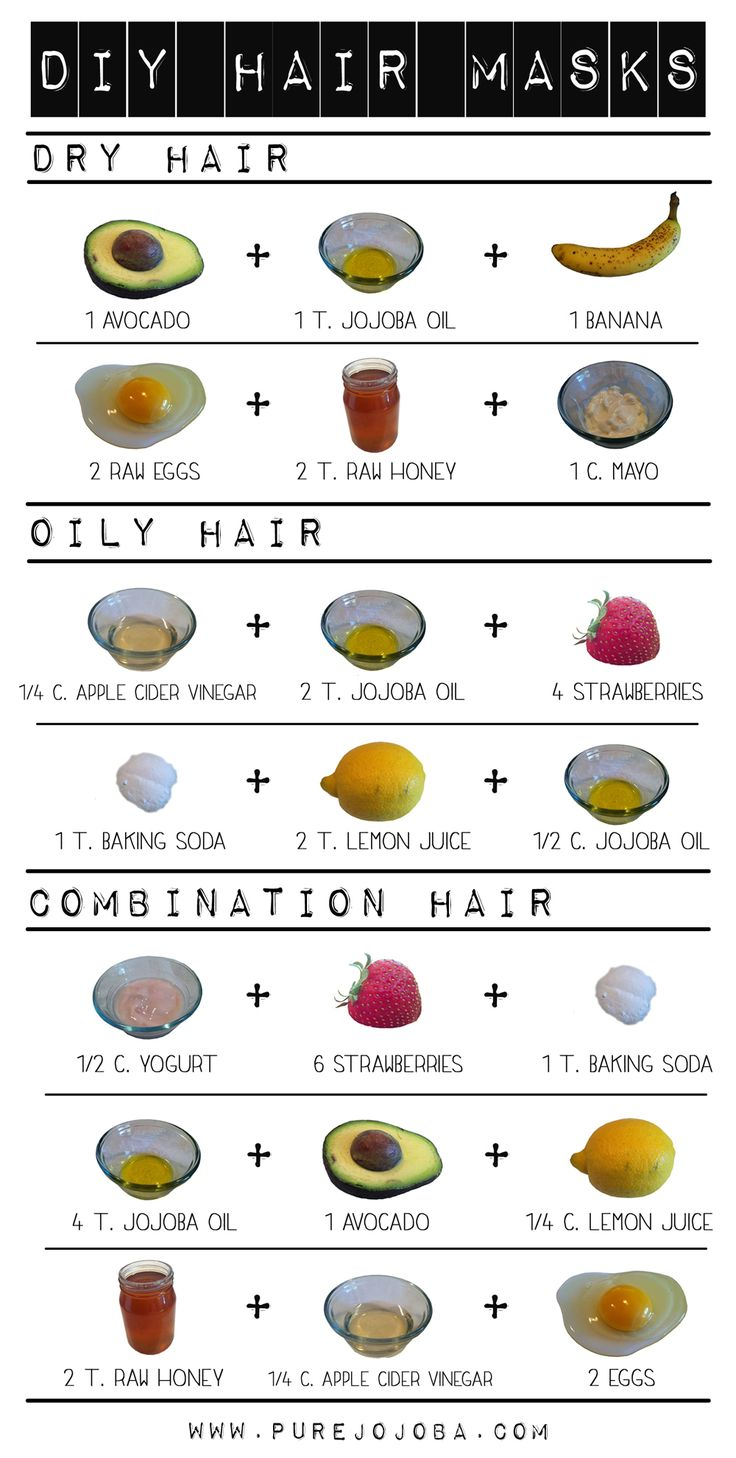 Do-It-Yourself all natural hair masks. With only 3 ingredients per mask!