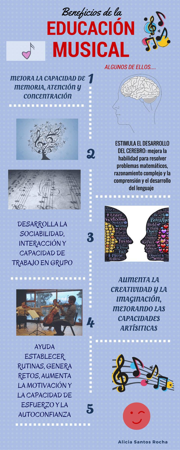 EDUCACIÓN MUSICAL Beneficios de la                                ALGUNOS DE ELLOS.... 1 MEJORA LA CAPACIDAD DE MEMORIA, ATENCIÓN Y CONCENTRACIÓN 2 ESTIMULA EL DESARR...
