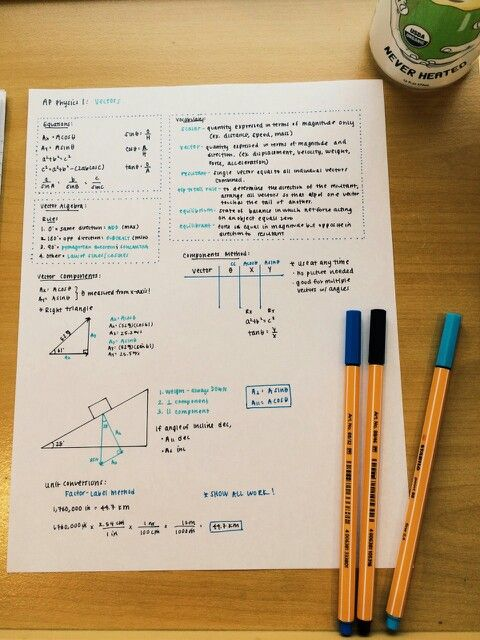 Much more feasible than bullet journaling - pretty and simple