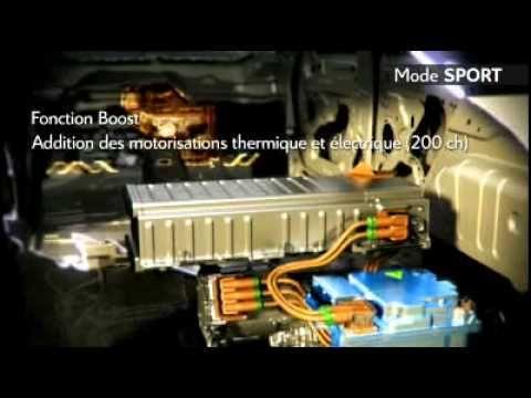 French movie explaining the Citroën DS5 Hybrid4 technology