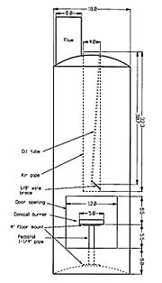 A guide for building a waste oil heater pdf e-book. This Second Edition has detailed information based on practical experience. Fully illustrated with many photographs and design drawings, there are whole new sections on: Construction, Theory of operation, Practical points of operation Automation, Hot water and home heating Wood stove conversions, Heating a greenhouse, Burning vegetable oil, and much more. http://journeytoforever.org/books/roger-sanders-heater.cgi
