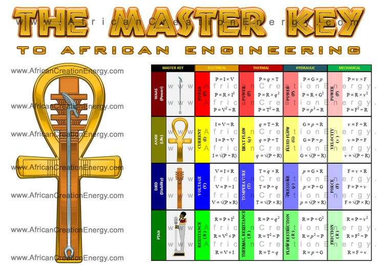 ancient african engineering ancient technology pinterest creative technology   ojays
