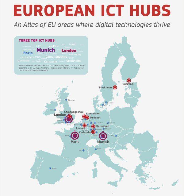 """Joe Haslam on Twitter: """"Top three ICT hubs are Paris, London, Munich https://t.co/71MCvIRljs https://t.co/vE8FidwlrU"""""""