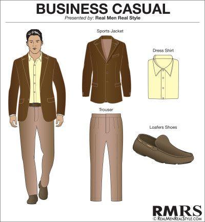 Men's Dress Codes - Social Dress Codes for Men