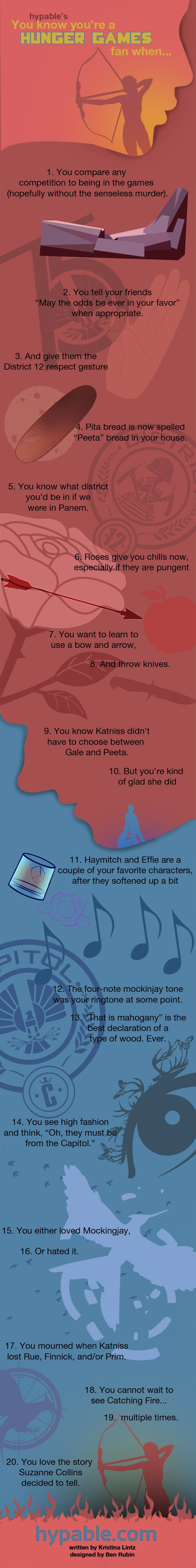 You know you're a Hunger Games fan when... (Infographic)