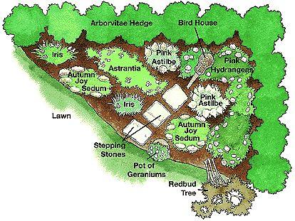 Best 25 Corner landscaping ideas on Pinterest