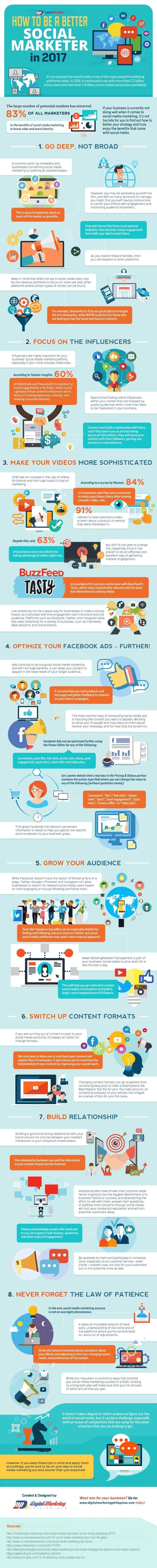 Social media marketing tips for small businesses: One of your main weapons in digital marketing is social media. Learn to be a better social marketer with this infographic.