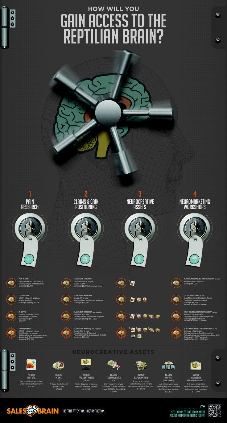 http://www.salesbrain.com/wp-content/uploads/2012/10/NeuroSafe-Final.jpeg
