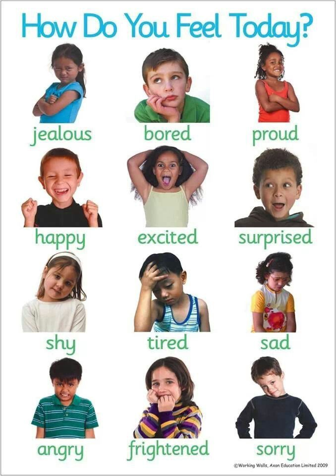 How do you feel today vocabulary (with photos)