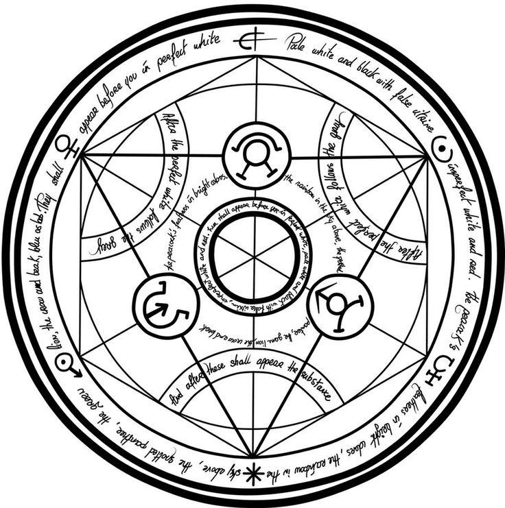 Transmutation Circle Tattoo: Human Transmutation Circle (Drawing)