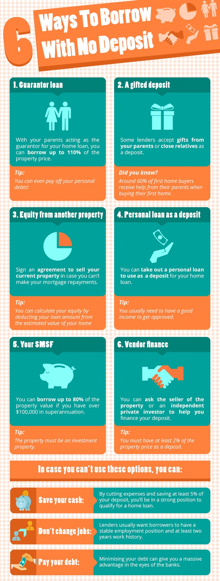 This #infographic shows the 6 ways to qualify for a home loan without a deposit. #tips More info here - https://www.homeloanexperts.com.au/blog/no_deposit/6-ways-borrow-with-no-deposit/