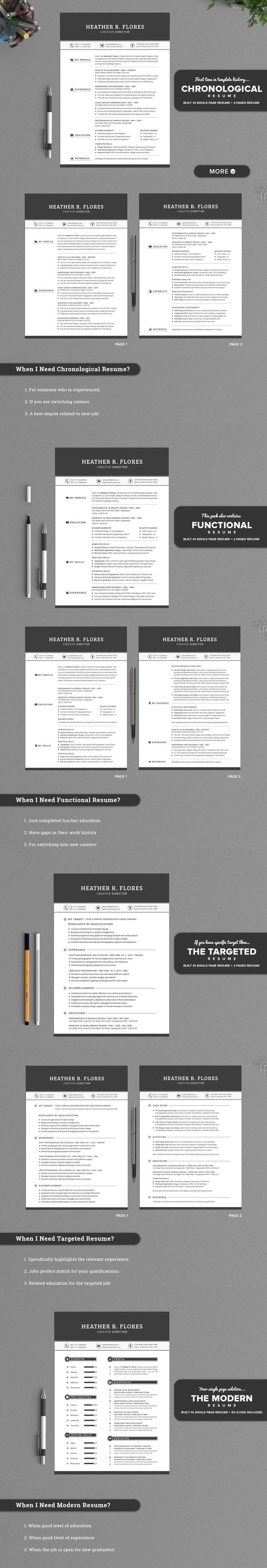 cv and covering letter%0A All in One Timeless Resume CV Pack by SNIPESCIENTIST on Creative Market    Graphic   Pinterest   Resume cv and Creative