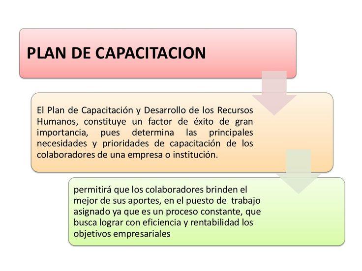 Plan de capacitacion by Alex Altamirano via slideshare