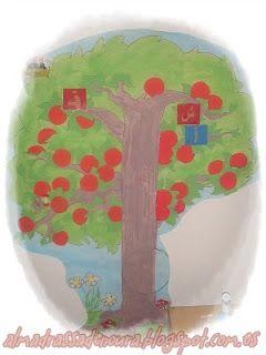 Árbol del alfabeto