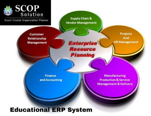 The ERP systems are developed for streamlining the processes in schools, colleges, and educational institutes. Scop Solution offers you the best educational ERP system for educational institutes. #CollegeERP #InstituteERP #UniversityERP #SoftwareforCollegeManagement #SoftwareforInstituteManagement #EducationalERPSystem #ERPforCollege  #InstituteERPAutomationCollegeSoftware #CollegeERPSoftware #UniversityManagementSystem #UniversitySoftware  #egovermentsolution  For more info…