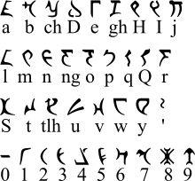Sistema di scrittura artificiale - Wikipedia                                                                                                                                                                                 More