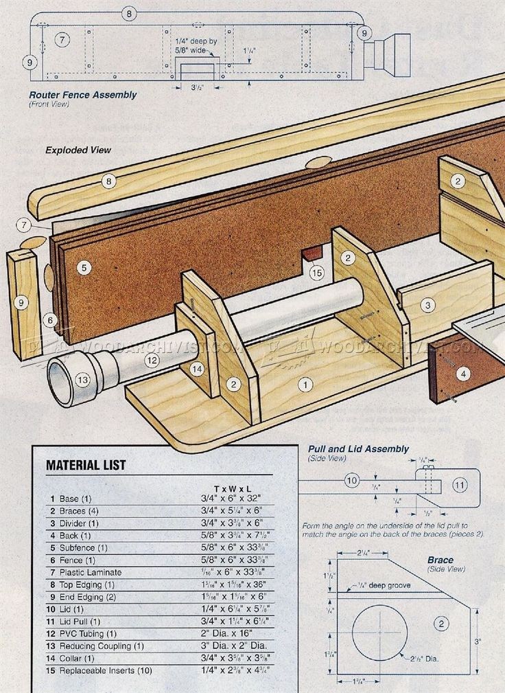 25 Best Router Table Fence Ideas On Pinterest