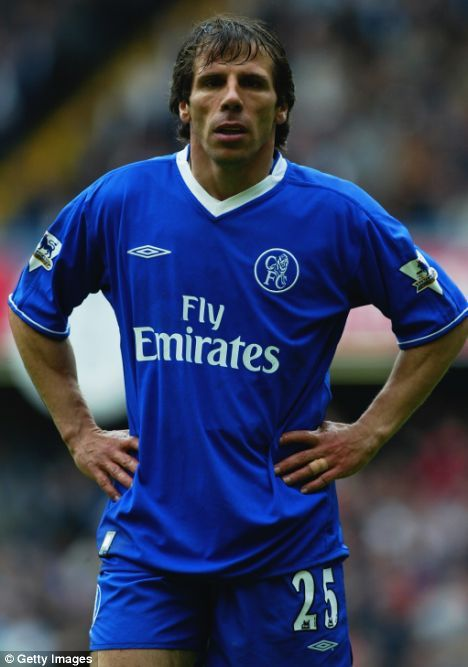 Gianfranco Zola www.classicfootballshirts.co.uk