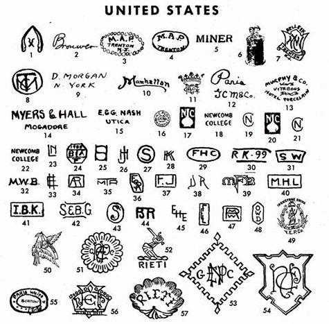 Pottery & Porcelain Marks - United States - Pg. 25 of 41