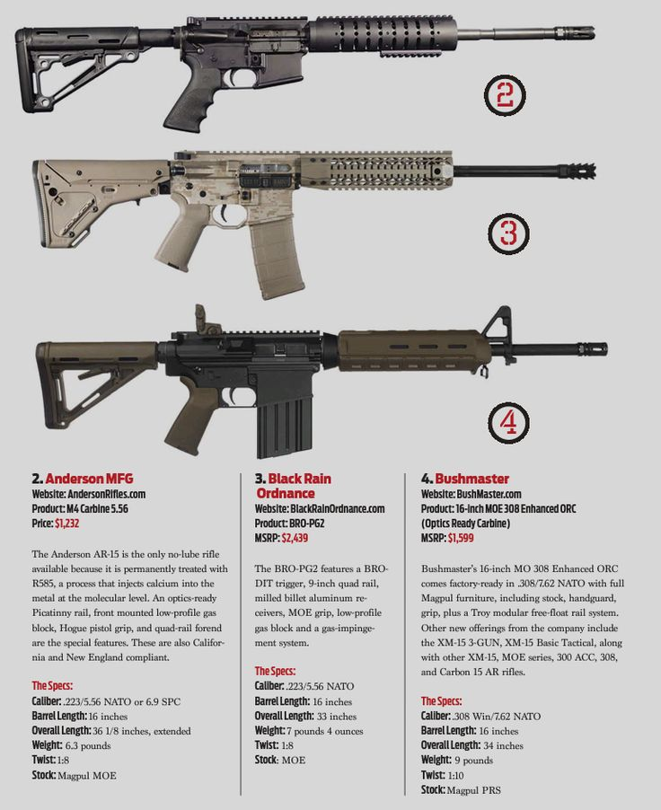 540 Best Guns (AR-15) Images On Pinterest