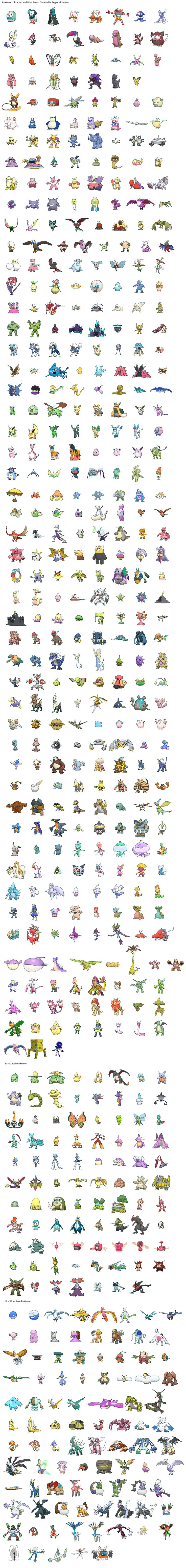 [SPOILER] Pokémon Ultra Sun and Ultra Moon Obtainable Regional Shinies