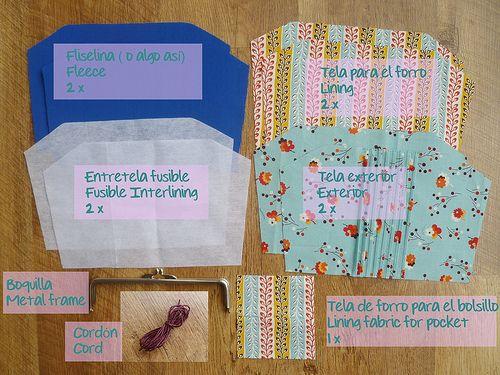 Framed purse tutorial (0) by El color de la suerte, via Flickr