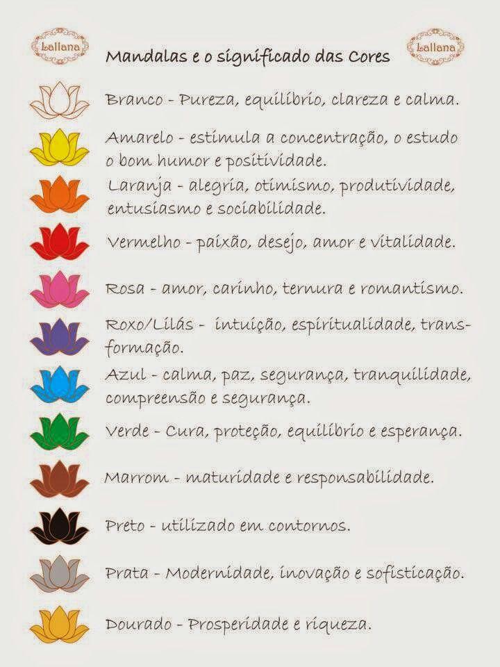 Mandalas e o significado das cores