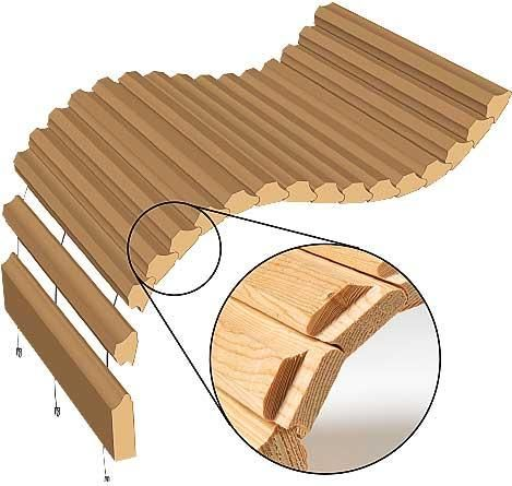 Diy Roll Top Desk Tambour Roll Top Desk Plans Pdf Guide