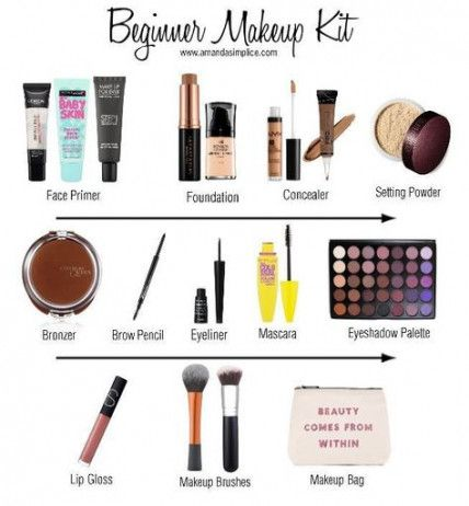 21 ideas makeup tutorial for beginners natural beauty tips