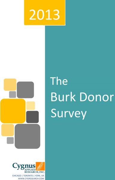 4 #Nonprofit #Fundraising Insights from 2013 #Donor Survey http://www.miratelinc.com/blog/4-nonprofit-fundraising-insights-from-2013-donor-survey/