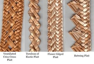 Decorative Edgings Plait | Strawbenders Ltd