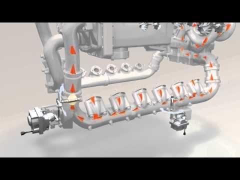 MTU Series 2000 Exhaust Gas Recirculation - YouTube