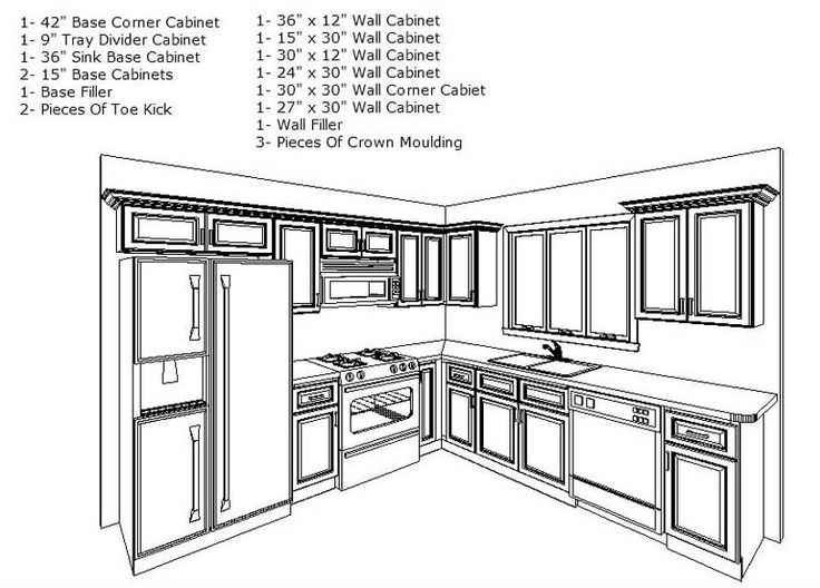 Perfect Amazing 10 X 12 Kitchen Layout   Kitchen Cabinet Layout .