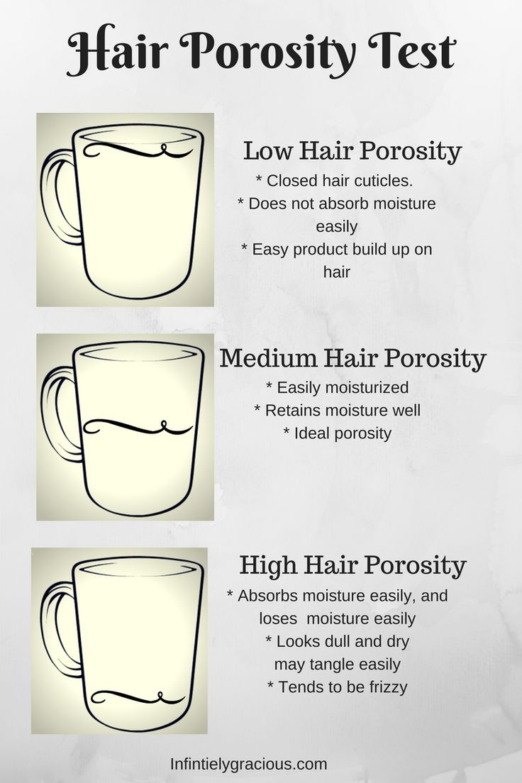 25 trending hair porosity test ideas on pinterest hair porosity use the hair porosity test to build an epic natural hair regimen that works urmus Choice Image