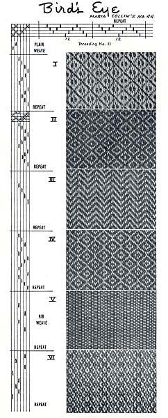 Weaving Draft for Twill Similar to That in the Kurdish Djezire Covers
